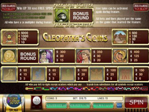 Cleopatra's Coins Payouts